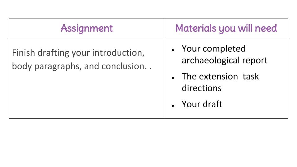 Components of a narrative essay