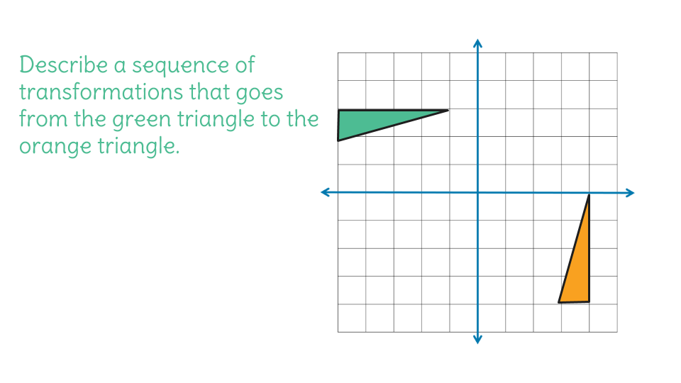 Recognize That Shapes Are Congruent By Determining A Sequence Of