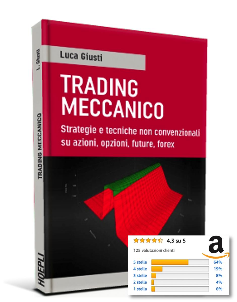 il libro trading meccanico