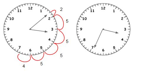 Teaching notes for Tell time to the nearest minute by