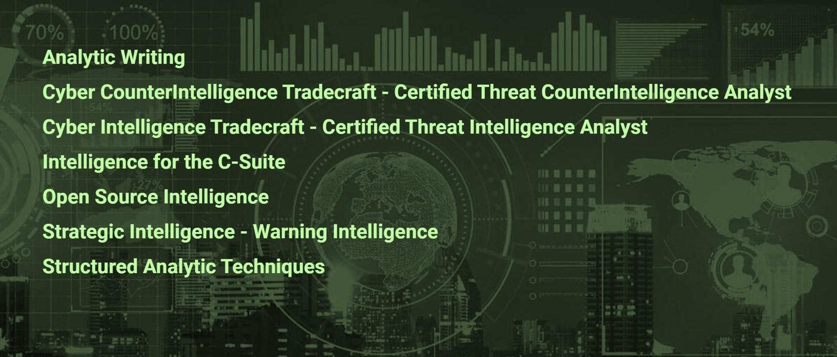 Cyber Intelligence Tradecraft Certification | Treadstone 71