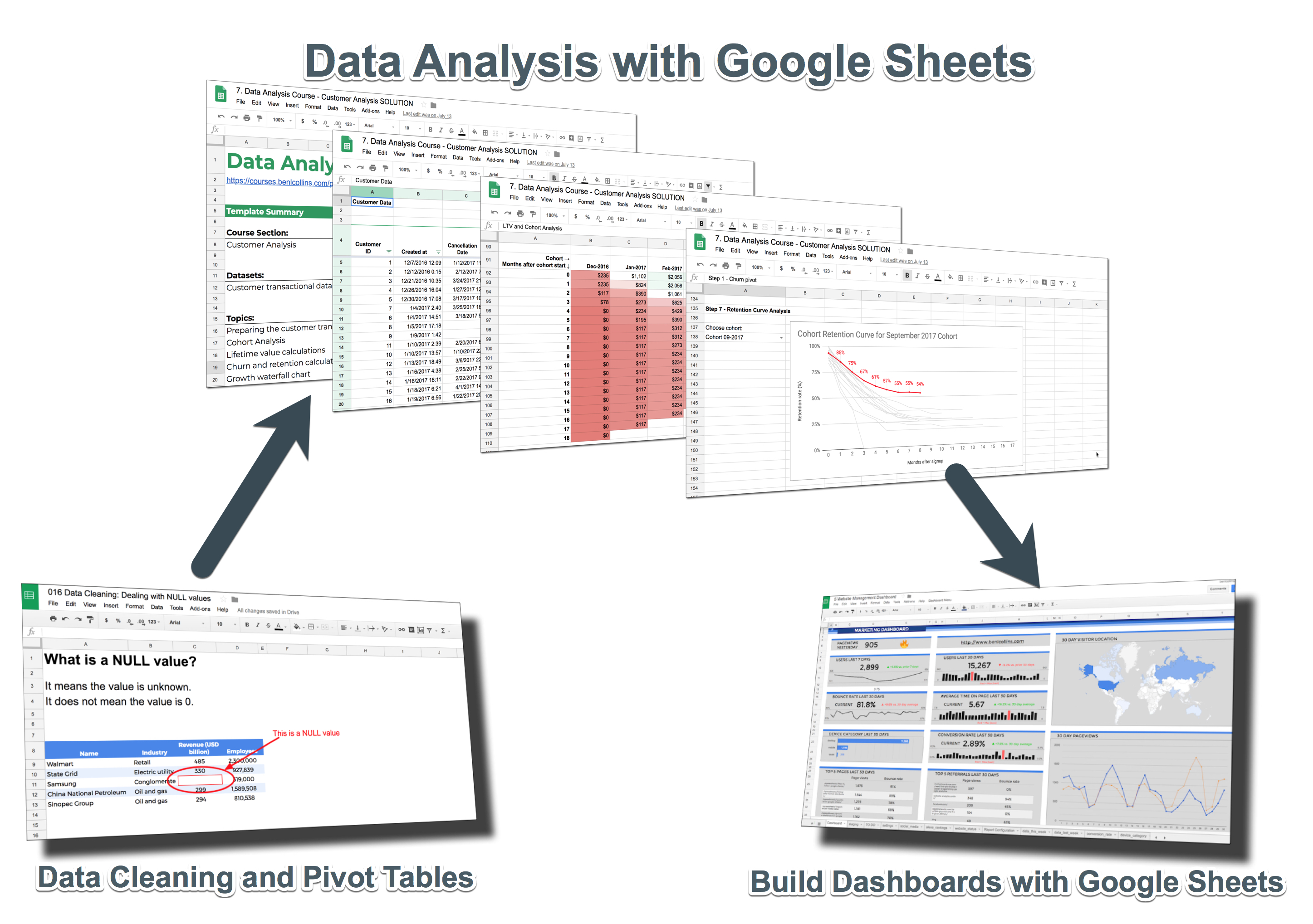 Data Analysis with Google Sheets | The Collins School of Data