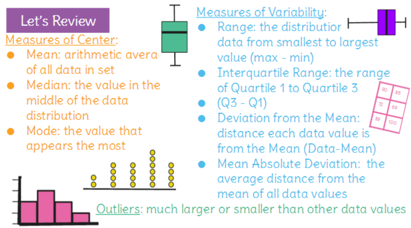 module on measures of variability Quantitative qc module 7 content sheet 1 content sheet 7-1: overview of quality control for quantitative tests role in quality management.