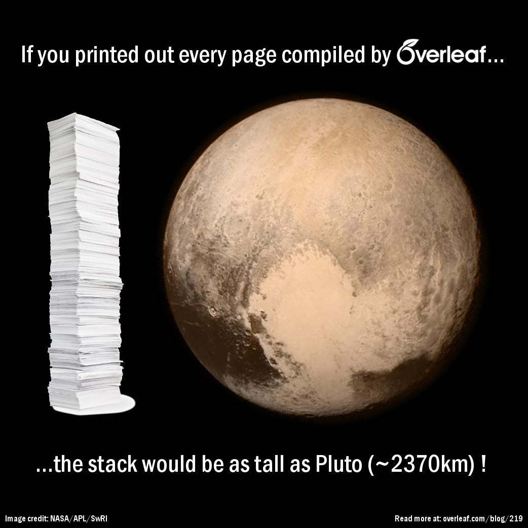 Overleaf Pluto