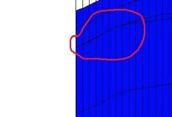 Weyburn Phase 1B Reservoir Modelling-Coarse Grid Endpoint Saturation  Connate Gas - Copy.jpg