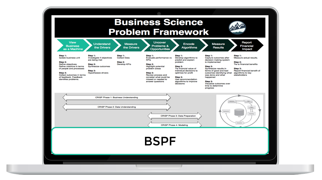 DS4B 201-R: Data Science For Business With R | Business Science