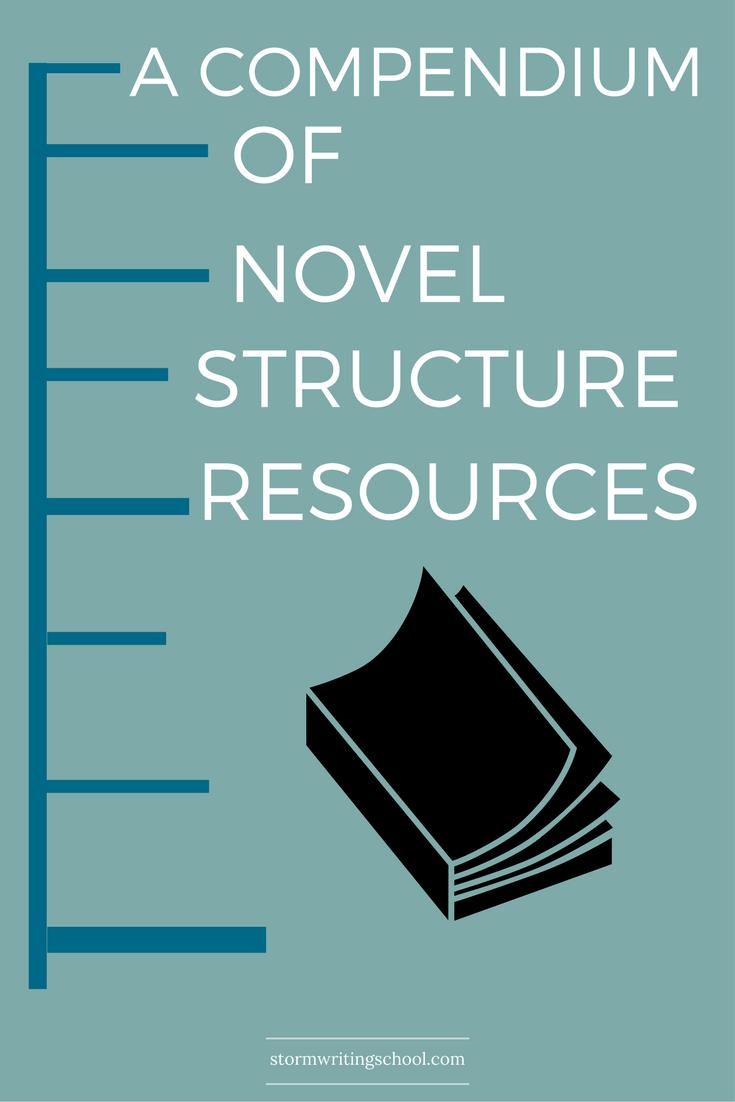Lists! Novel structuring! Plotting! Outlining!