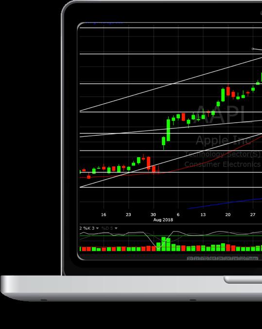 laptop trading chart