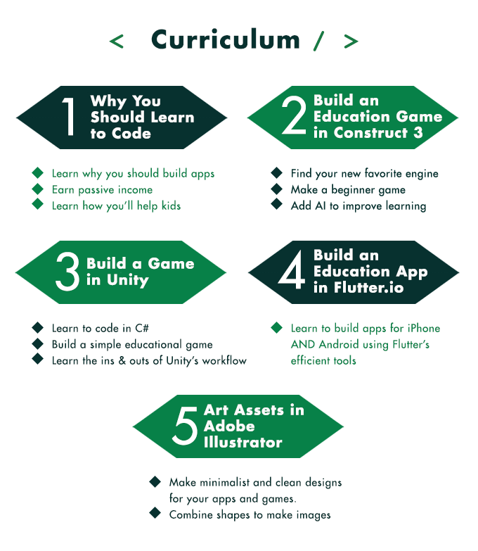 Coding for Parents and Teachers: Build Education Apps (20
