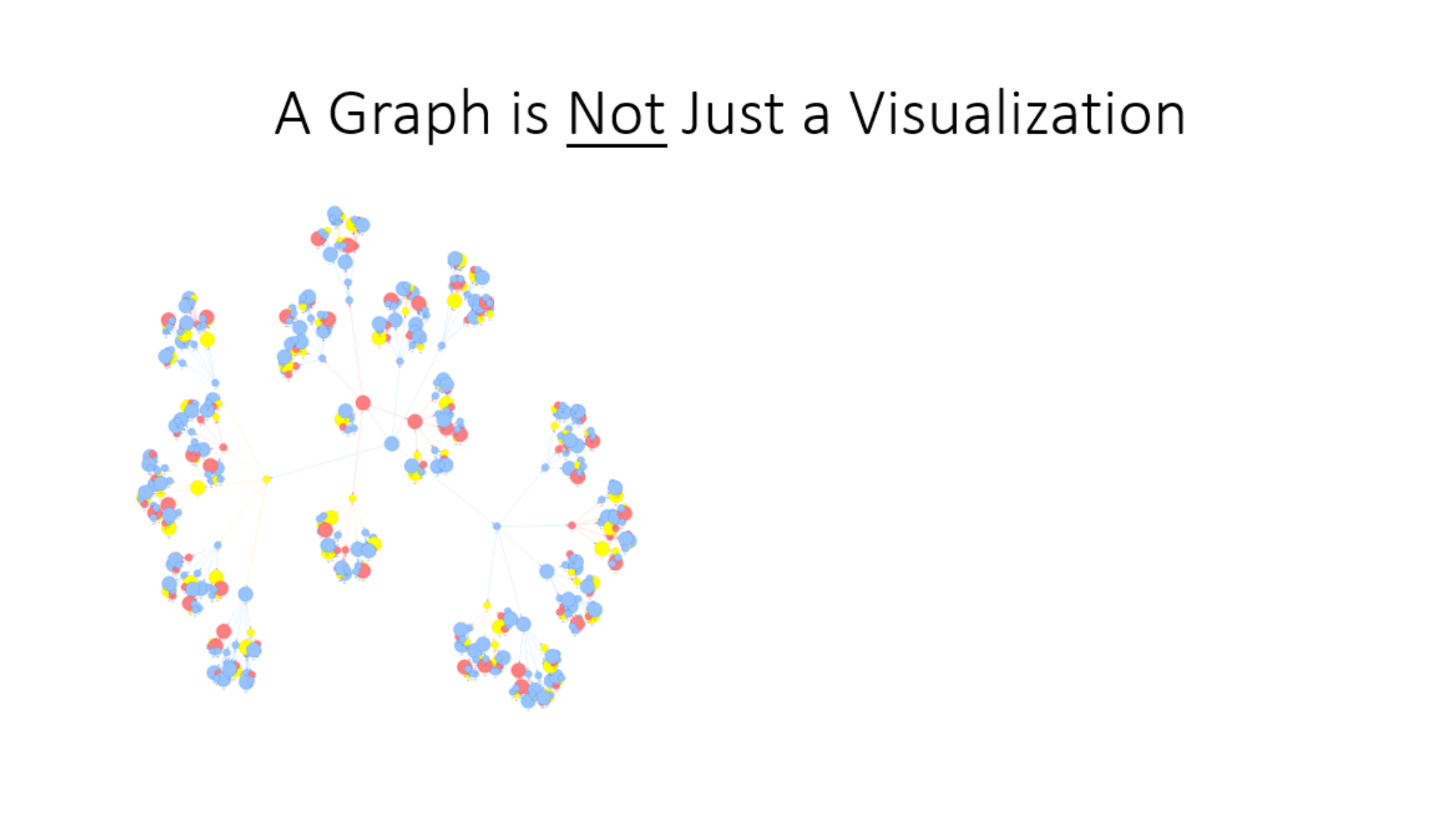 D | Graph Networks - The Most Important Data Structure Since