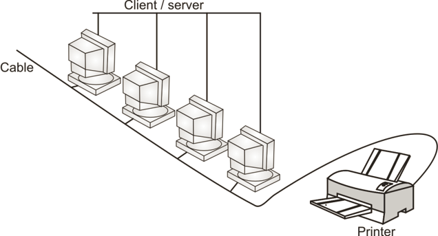 higuys cbt overview of networking Network Topology Diagrams and Explanation thus a printer may be attached to a single puter on the network but it is used by all the other systems