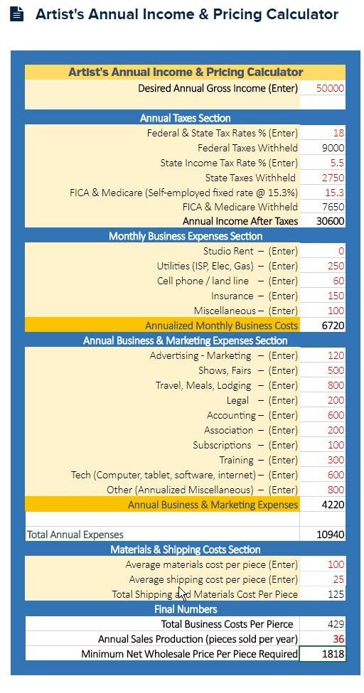 how price art strategies formulas calculators my marketing