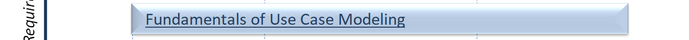 Fundamentals of Use Case Modelling Course