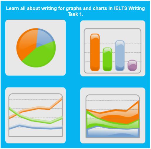 Unlocking IELTS: Academic Writing Task 1 - Graphs