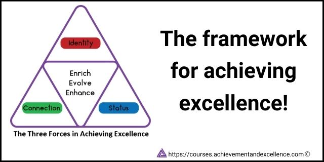 The Three Forces in Achieving Excellence