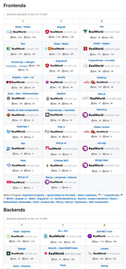 Some frameworks on RealWorld App for web developer portfolio projects