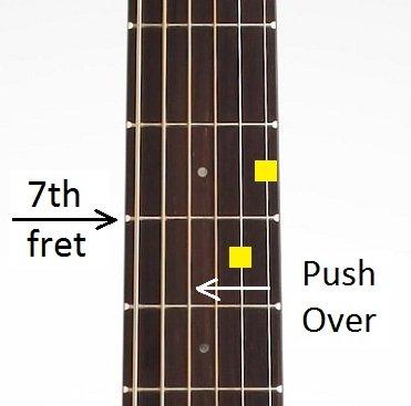 Blues Guitar Chord Progression