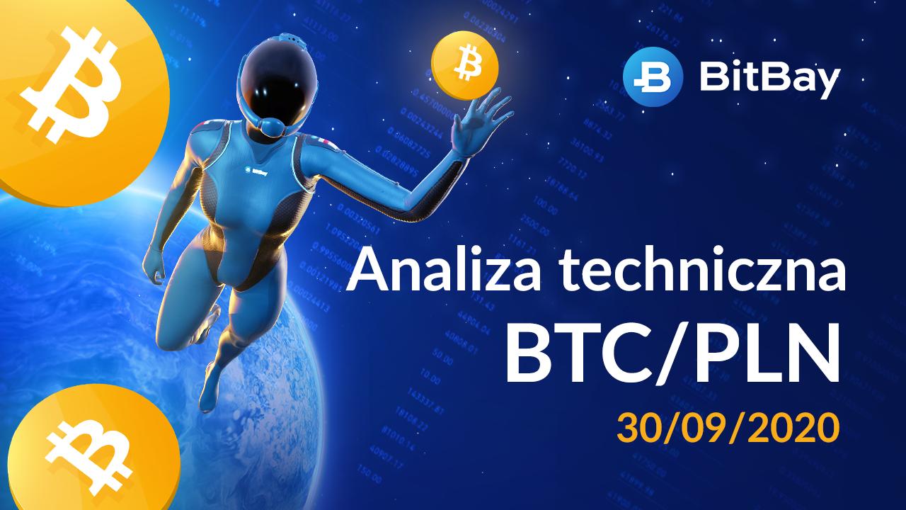 Analiza Bitcoin - 30/09/2020