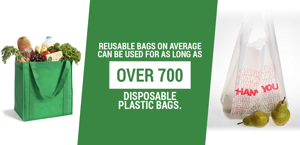 Customize Your Reusable Bags For Fun Personal Flair