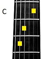 Simple C Chord