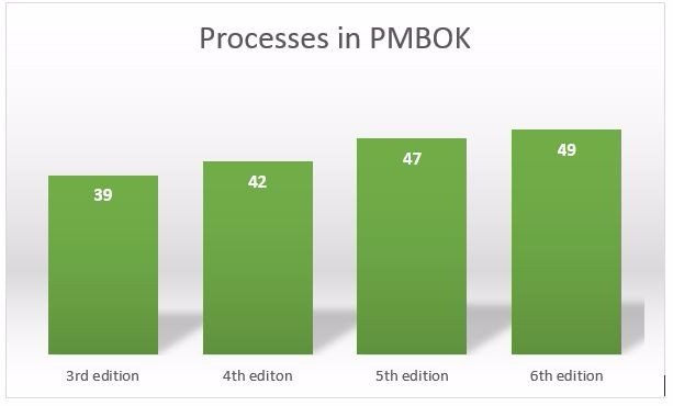 AoPHiijqQEWKCcq0nRJB PMBOK PDF: How Can I Get PMBOK 6th Edition & All Content