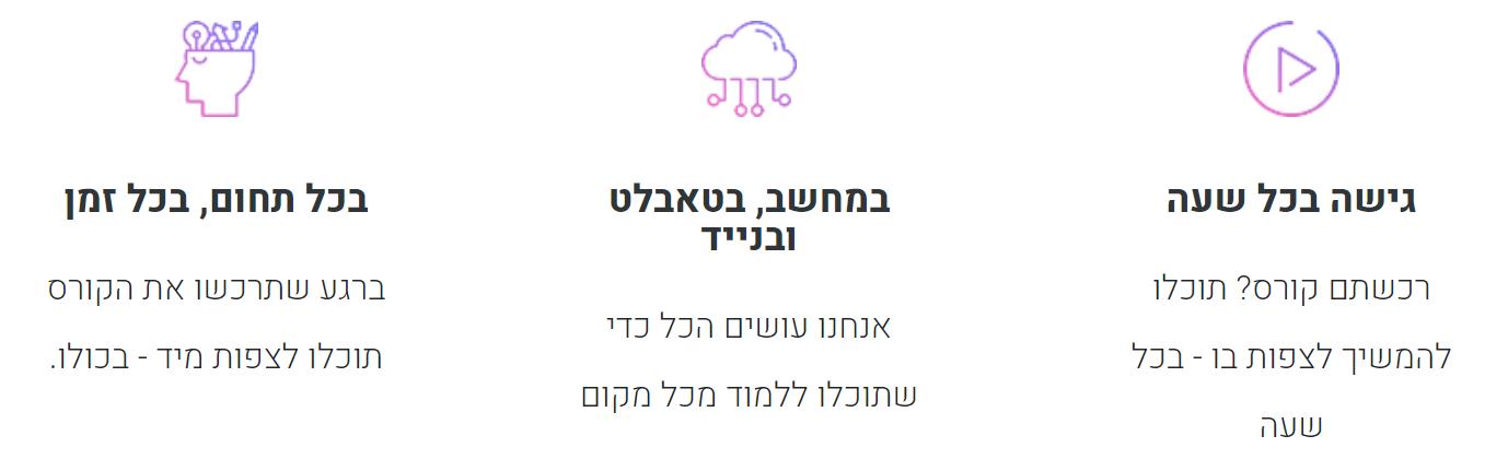 גיל_ישראל_קורס_סנופקין