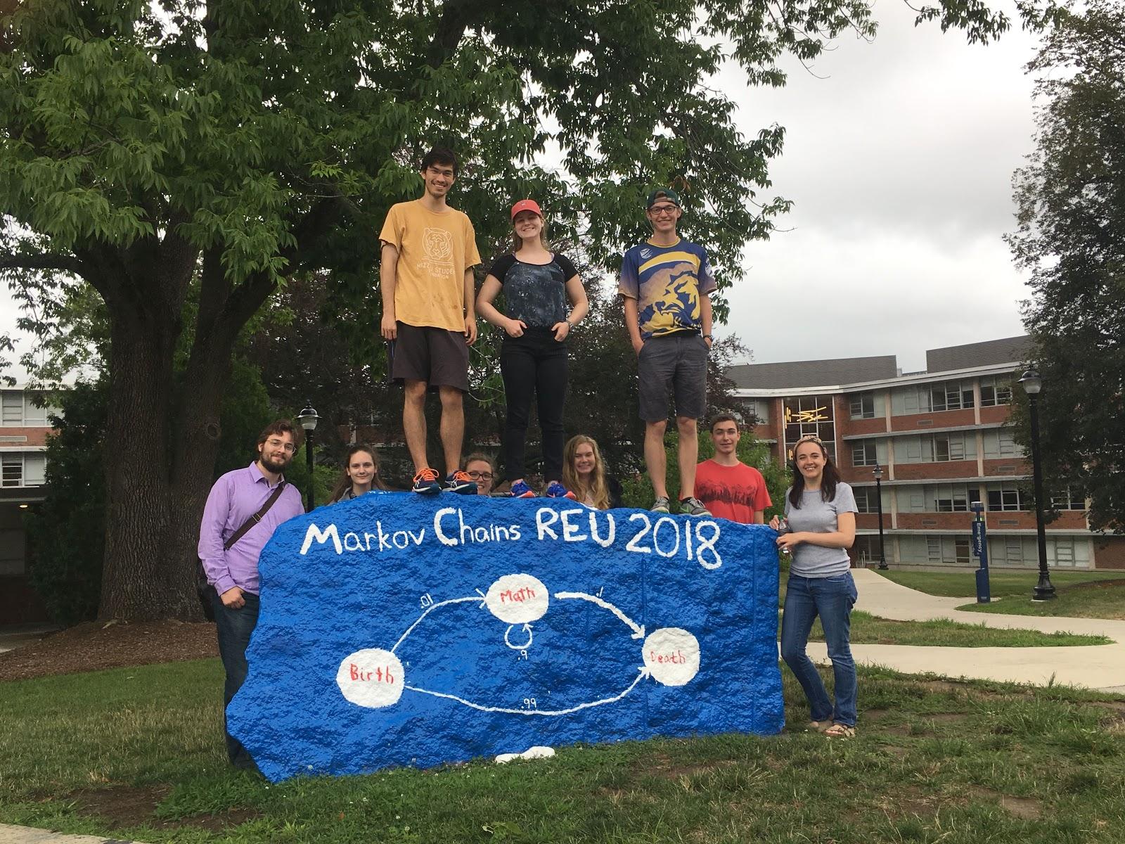 Iddo Summer Camp Group