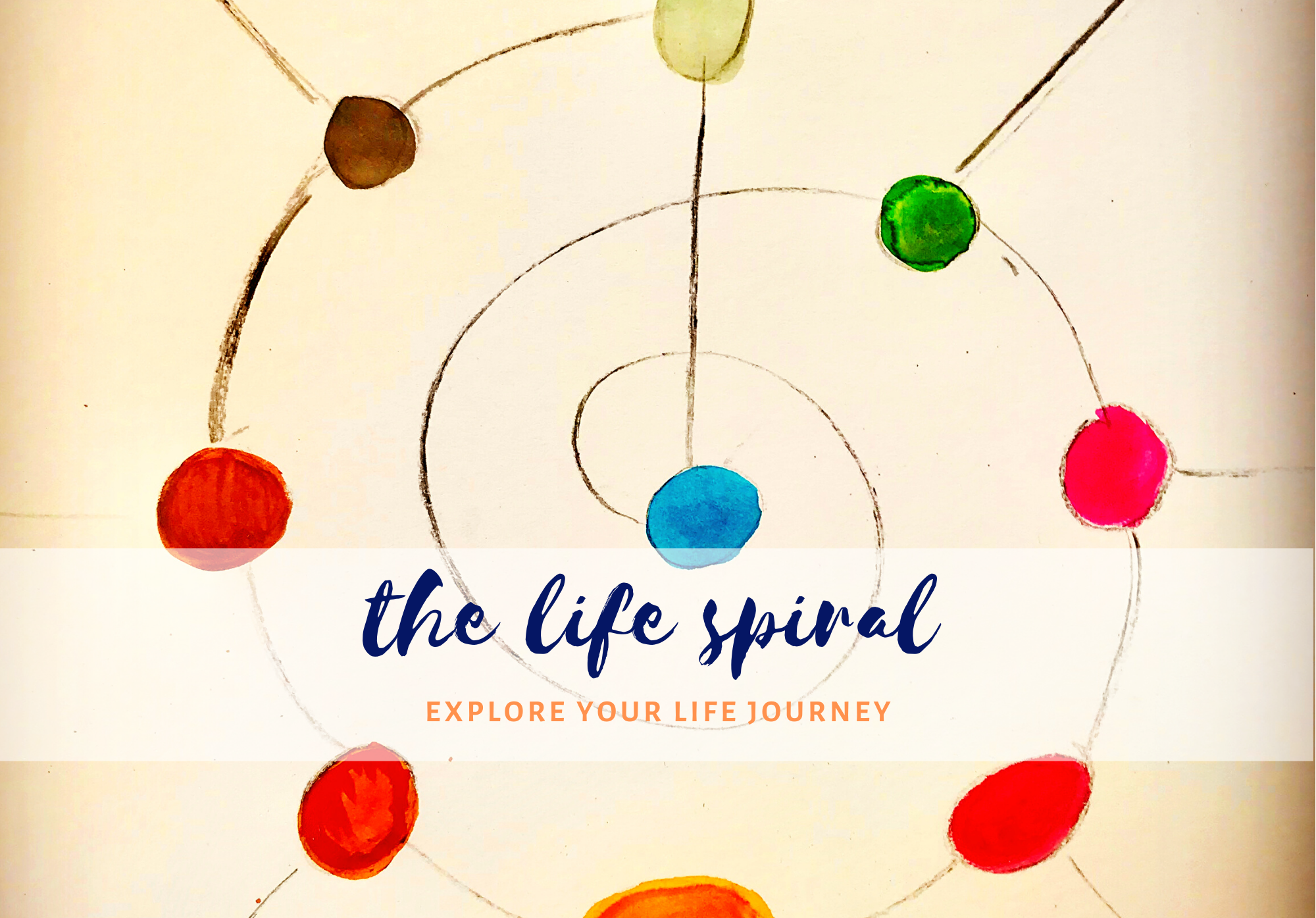 The LIfe Spiral - An Introduction