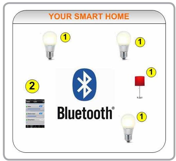 Bluetooth Smart Bulbs