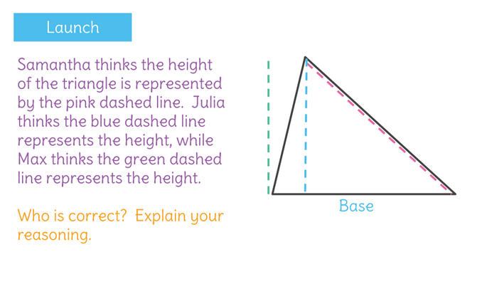 Task Launch From The Lesson Plan Identifying And Solving For The