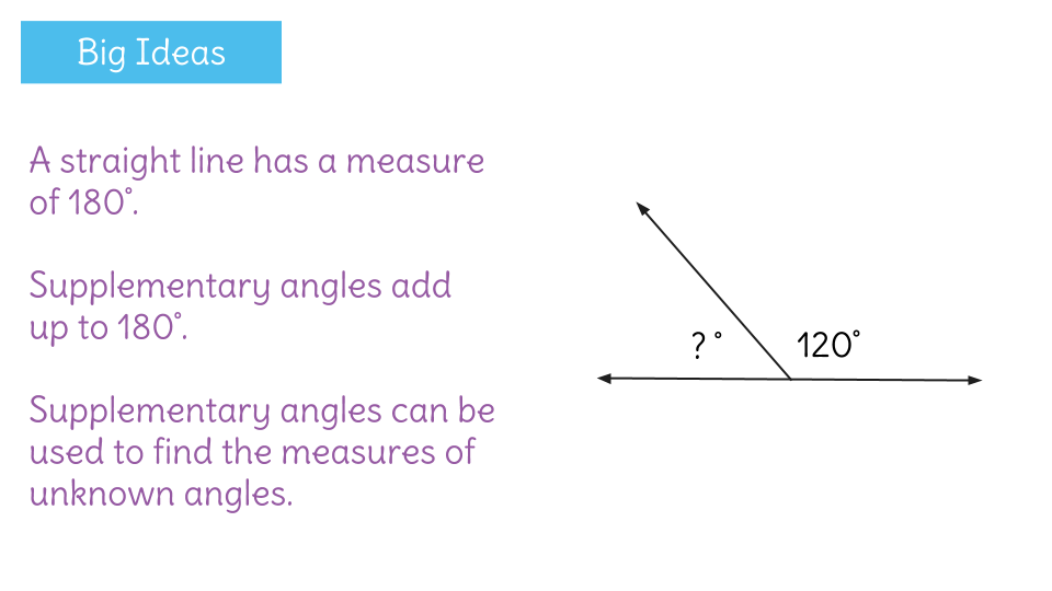 Identify pairs of supplementary angles by using known angle – Supplementary Angles Worksheet