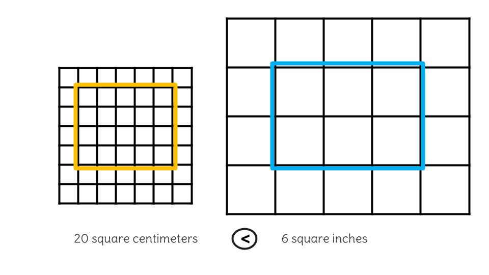 teaching notes for reason about the area of a plane figure by comparing the size of unit squares. Black Bedroom Furniture Sets. Home Design Ideas