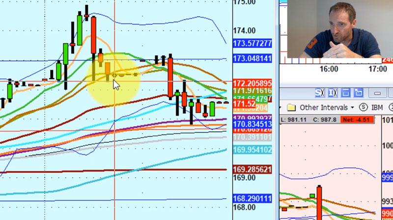 Gold Trader Live Webinar