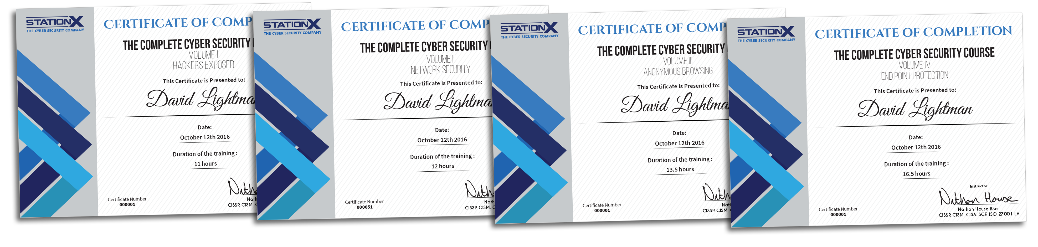 The Complete Cyber Security Course! - Station X | The