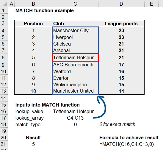 MATCH function example