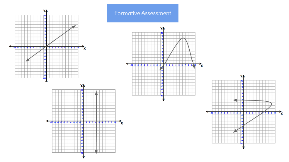 how to tell if a graph is linear or nonlinear
