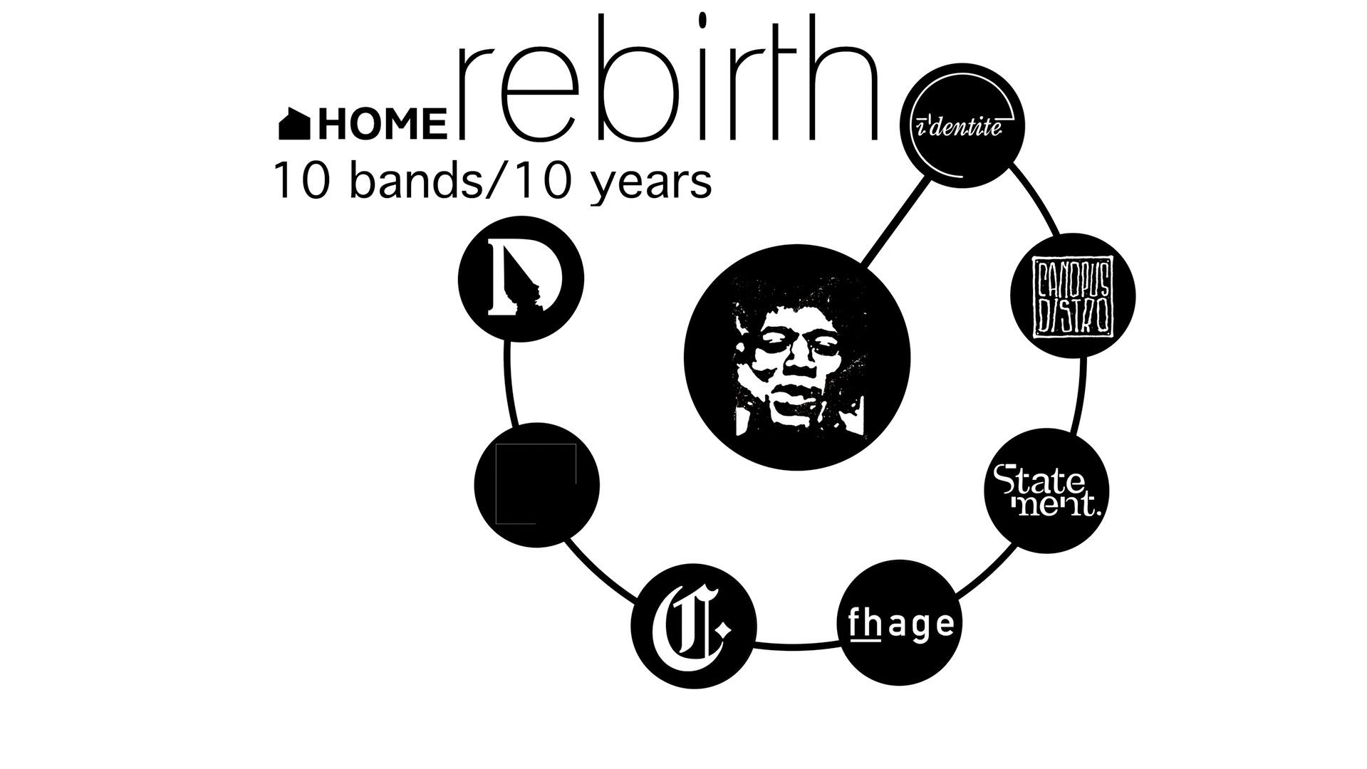 Identite Rebirth: 10 Bands, 10 Years