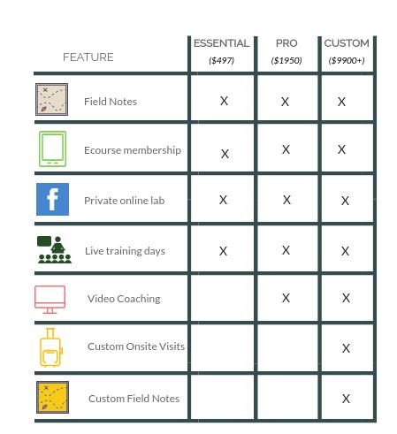Alex Absalom & Doug Paul – MC Starter Kit: The 'ESSENTIAL' Plan I7tCuURpRUqHca1Dm0dq