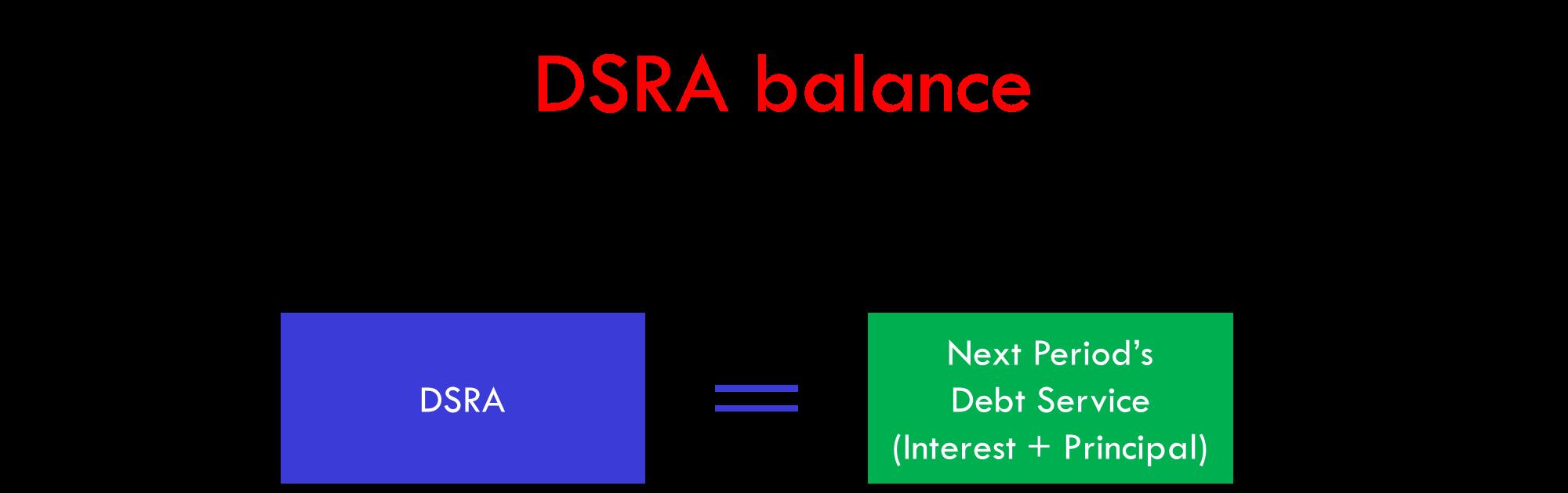 DSRA target balance