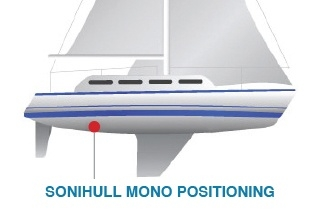 Sonihull Mono positioning on sailboat