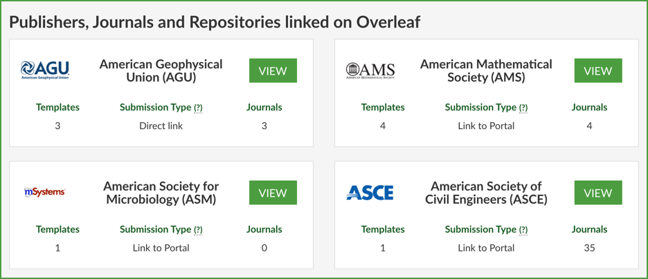 Publisher list on Overleaf