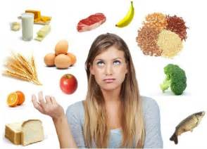 Confused about food?