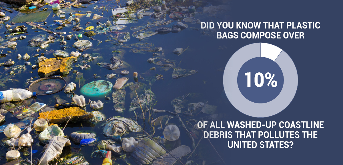 4 Benefits of Reusable Bags