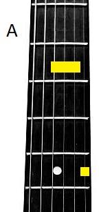 A Chord - Blues Keys Guitar