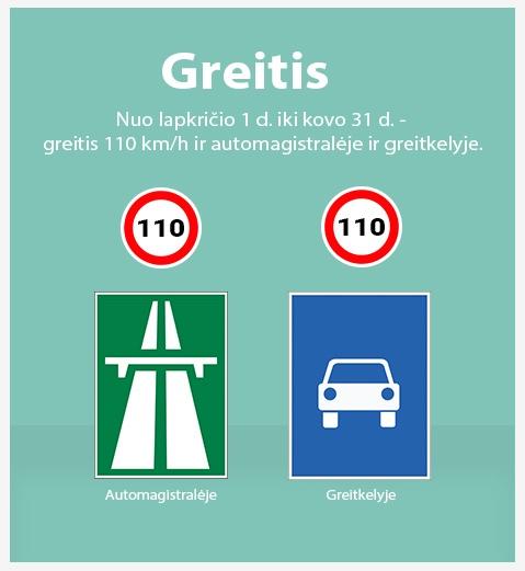 Greitis žiemą automagistralė greitkelis nuo lapkričio 10