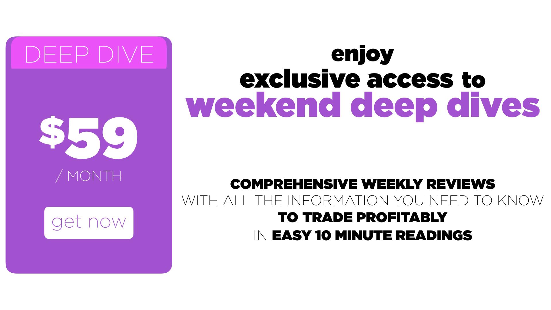 weekend Deep Dives