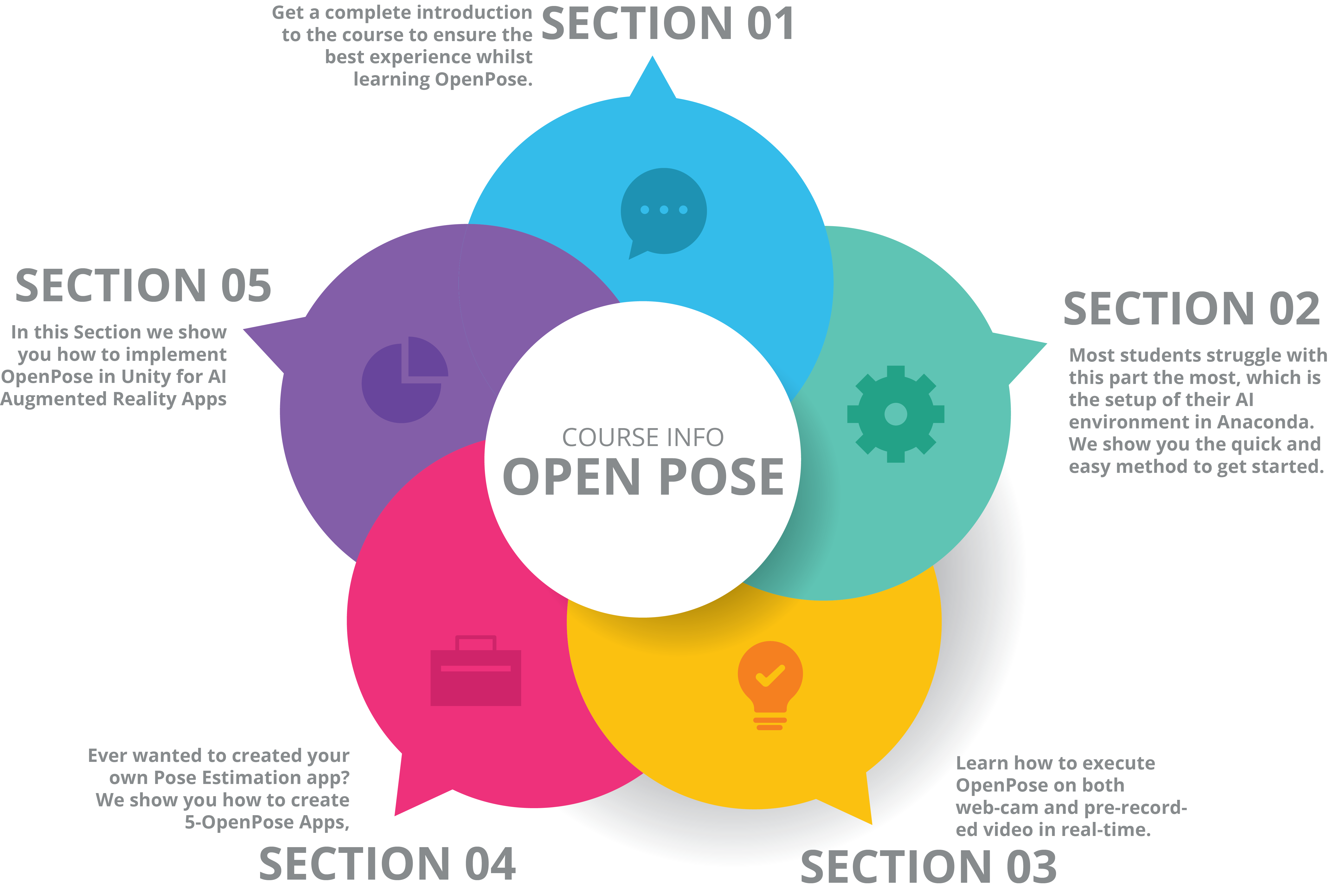 Pose Estimation Deep Learning using OpenPose | Augmented Startups