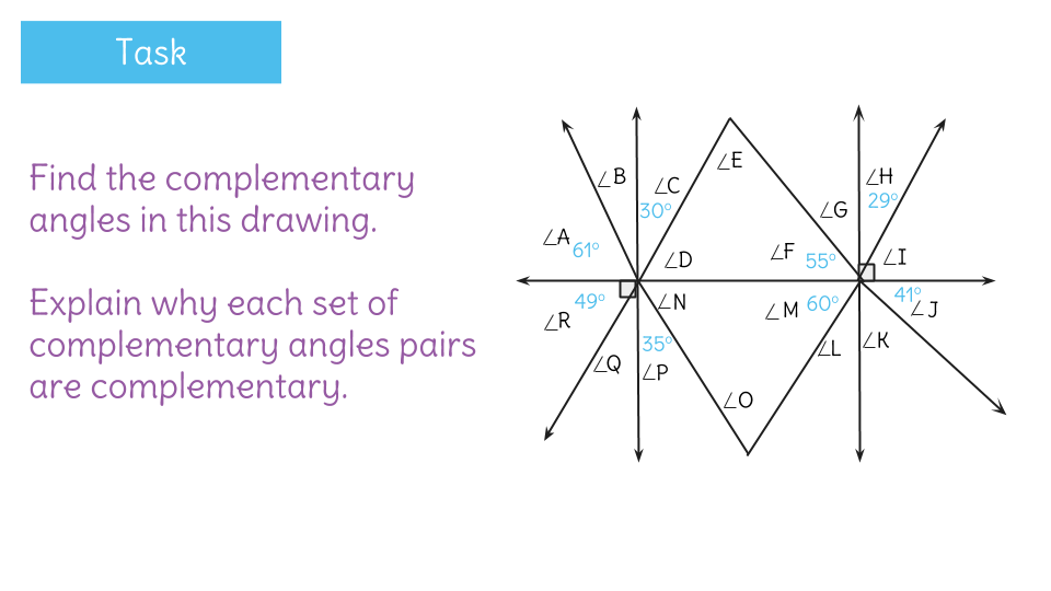 Identify pairs of complementary angles by using known angle – Complementary Angles Worksheet