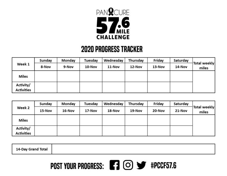 Pan-Cure 576 Challenge Progress Trackerpng