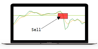 automated rsi trading system